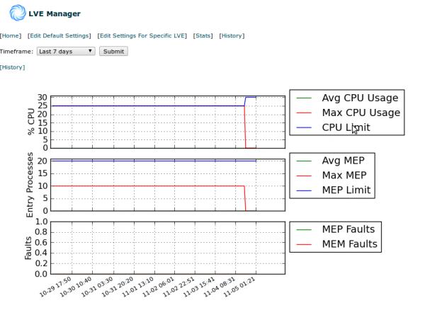 cloudlinux screenshot